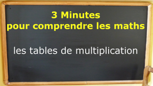 comprendre les tables de multiplication