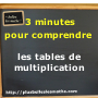 miniature blog table de multiplication