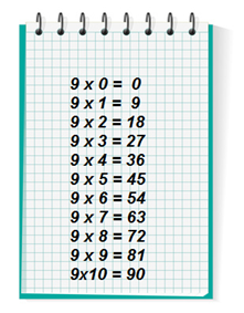 Table de 9 l 39 astuce vol e aux am ricains - Comment apprendre la table de multiplication ...